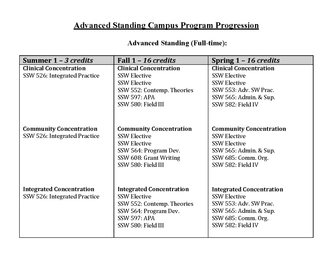 Advanced Standing Campus Program Requirements_Page_2
