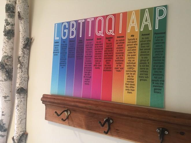 LGBTQclose